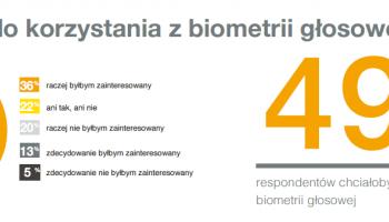 sklonnosc-do-biometrii_638x200